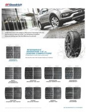 See what sets the BFGoodrich Advantage T/A sport apart from the competitors
